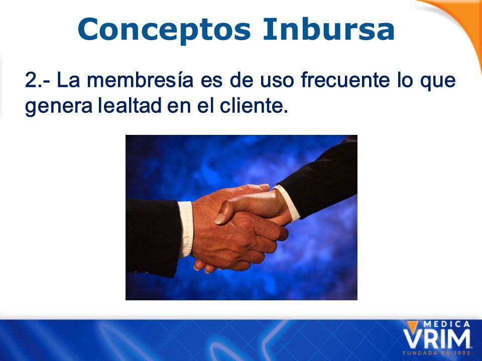 Conceptos Inbursa 1.- Incorporar un producto que se enfoca en la prevención y no en la corrección. X