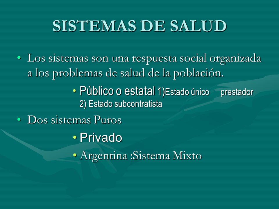SISTEMAS DE SALUD Los sistemas son una respuesta social organizada a los problemas de salud de la población.Los sistemas son una respuesta social organizada a los problemas de salud de la población.