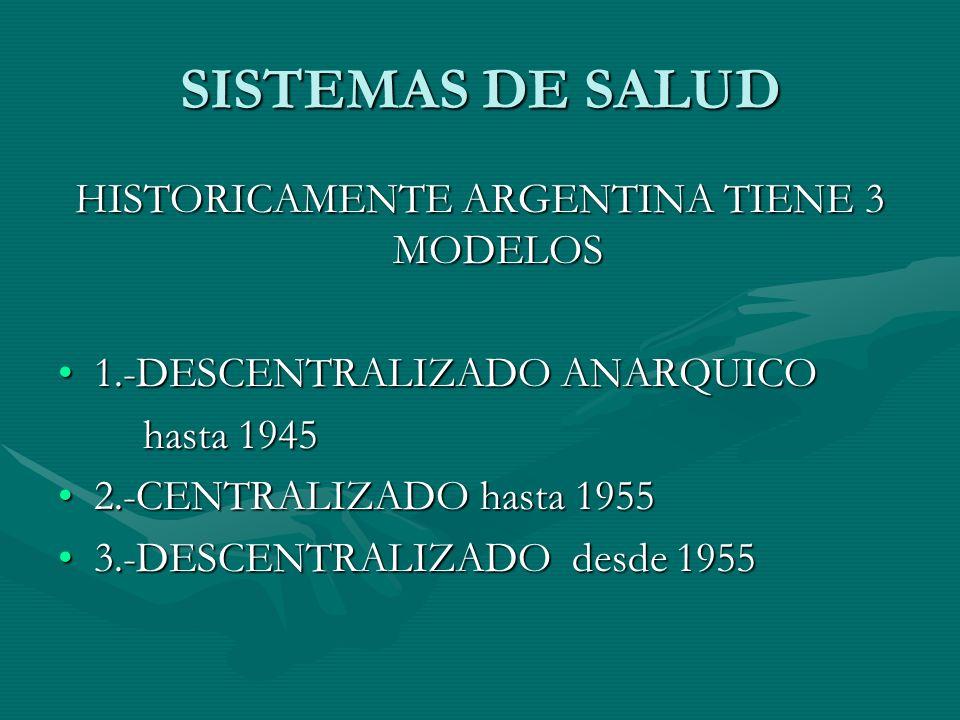 SISTEMAS DE SALUD HISTORICAMENTE ARGENTINA TIENE 3 MODELOS 1.-DESCENTRALIZADO ANARQUICO1.-DESCENTRALIZADO ANARQUICO hasta 1945 hasta 1945 2.-CENTRALIZADO hasta 19552.-CENTRALIZADO hasta 1955 3.-DESCENTRALIZADO desde 19553.-DESCENTRALIZADO desde 1955