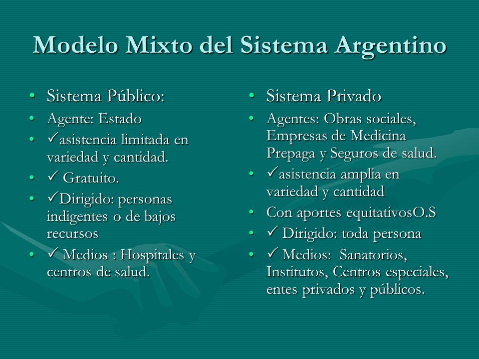 Modelo Mixto del Sistema Argentino Sistema Público:Sistema Público: Agente: EstadoAgente: Estado asistencia limitada en variedad y cantidad.