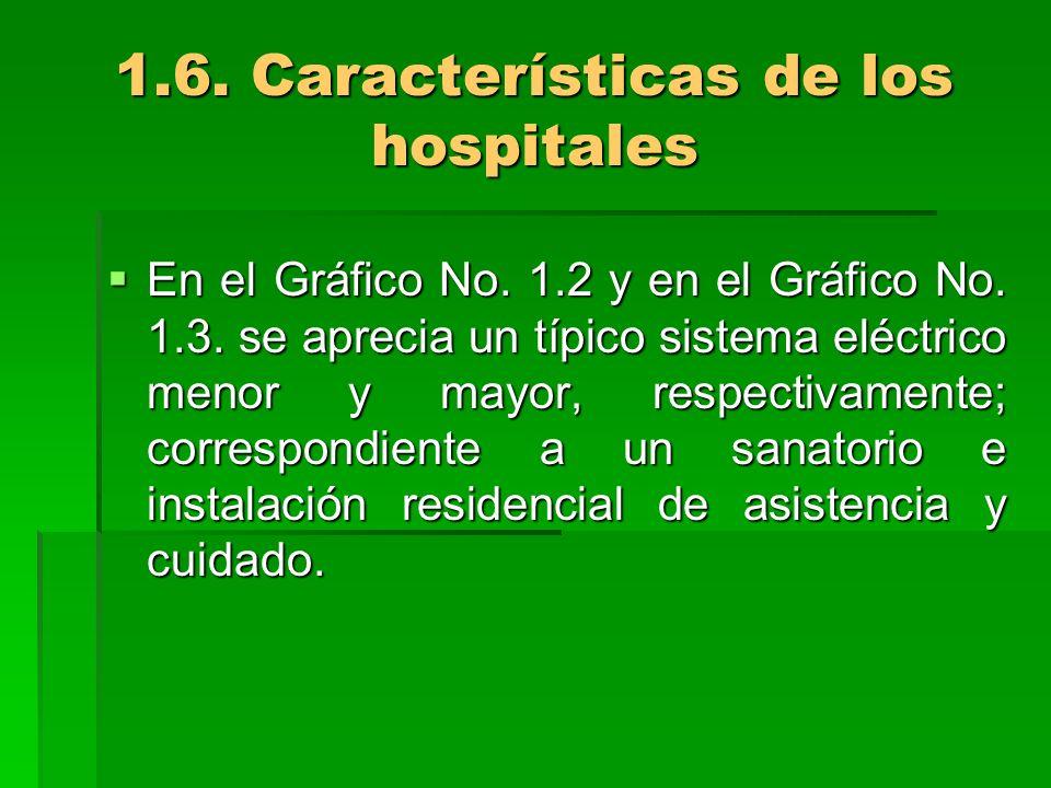 1.6. Características de los hospitales En el Gráfico No. 1.2 y en el Gráfico No. 1.3. se aprecia un típico sistema eléctrico menor y mayor, respectiva