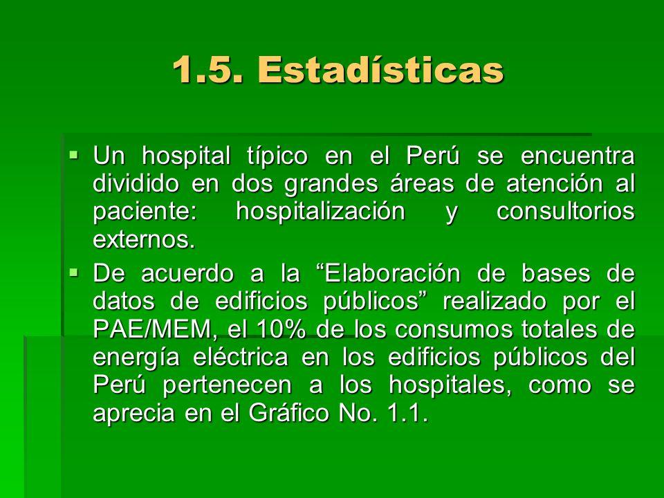 1.5. Estadísticas Un hospital típico en el Perú se encuentra dividido en dos grandes áreas de atención al paciente: hospitalización y consultorios ext
