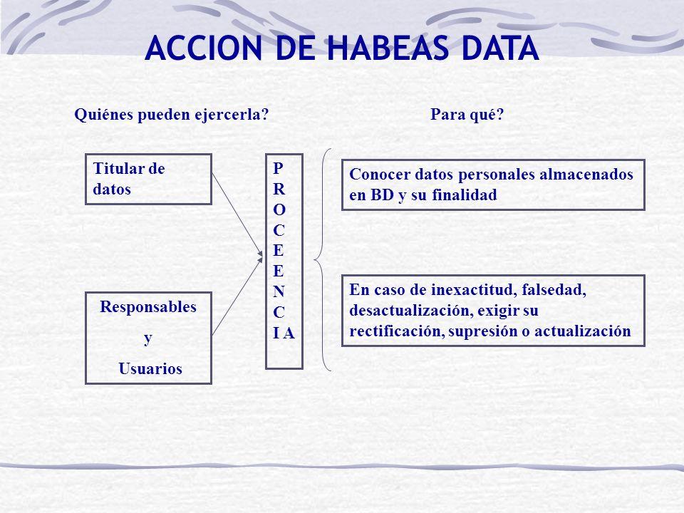 ACCION DE HABEAS DATA Titular de datos Conocer datos personales almacenados en BD y su finalidad En caso de inexactitud, falsedad, desactualización, e