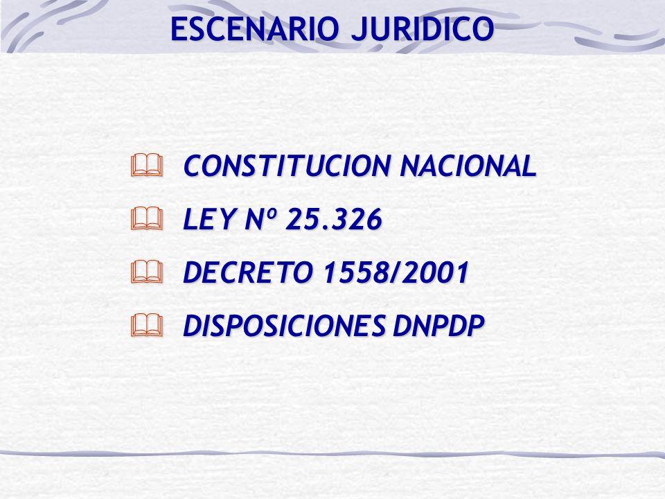 ESCENARIO JURIDICO CONSTITUCION NACIONAL CONSTITUCION NACIONAL LEY Nº 25.326 LEY Nº 25.326 DECRETO 1558/2001 DECRETO 1558/2001 DISPOSICIONES DNPDP DISPOSICIONES DNPDP