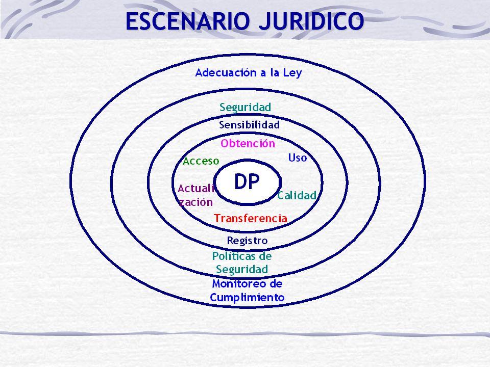 ESCENARIO JURIDICO