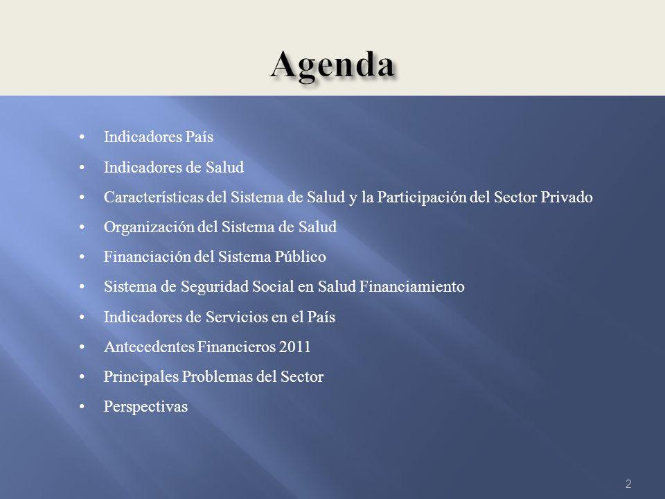 2 Indicadores País Indicadores de Salud Características del Sistema de Salud y la Participación del Sector Privado Organización del Sistema de Salud F