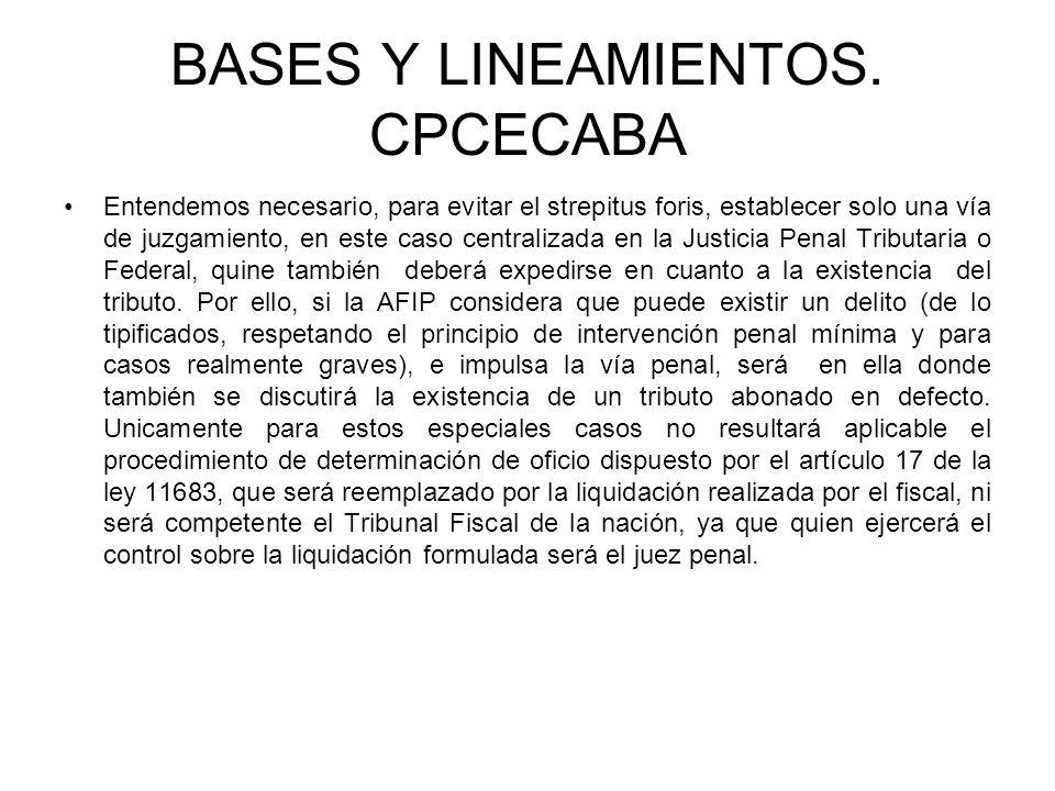 BASES Y LINEAMIENTOS.
