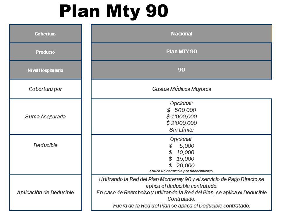 Plan Mty 90 Cobertura Nacional Producto Plan MTY 90 Nivel Hospitalario 90 Cobertura porGastos M é dicos Mayores Suma Asegurada Opcional: $ 500,000 $ 1
