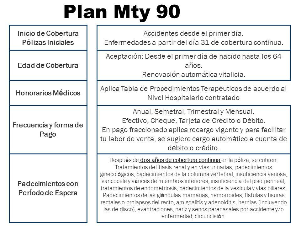 Plan Mty 90 Inicio de Cobertura P ó lizas Iniciales Accidentes desde el primer d í a. Enfermedades a partir del d í a 31 de cobertura continua. Edad d