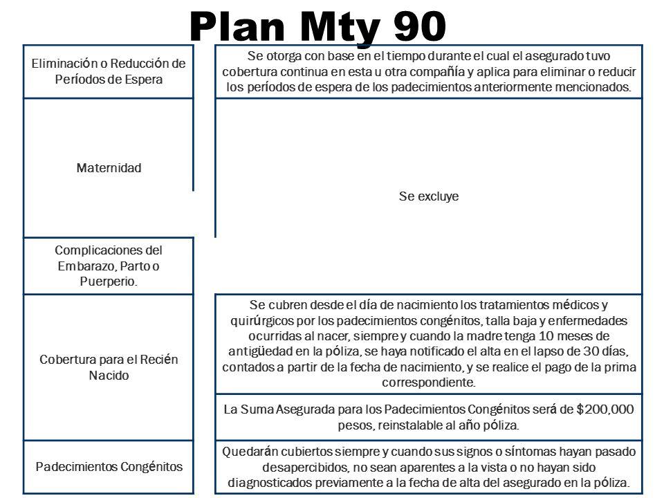 Plan Mty 90 Eliminaci ó n o Reducci ó n de Per í odos de Espera Se otorga con base en el tiempo durante el cual el asegurado tuvo cobertura continua e