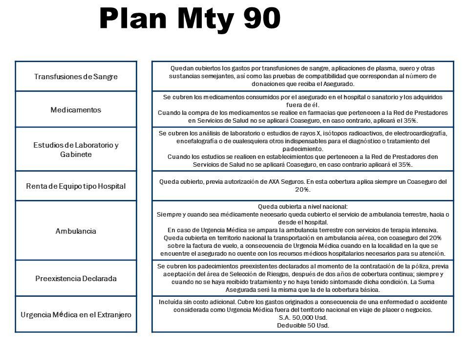 Plan Mty 90 Transfusiones de Sangre Quedan cubiertos los gastos por transfusiones de sangre, aplicaciones de plasma, suero y otras sustancias semejant