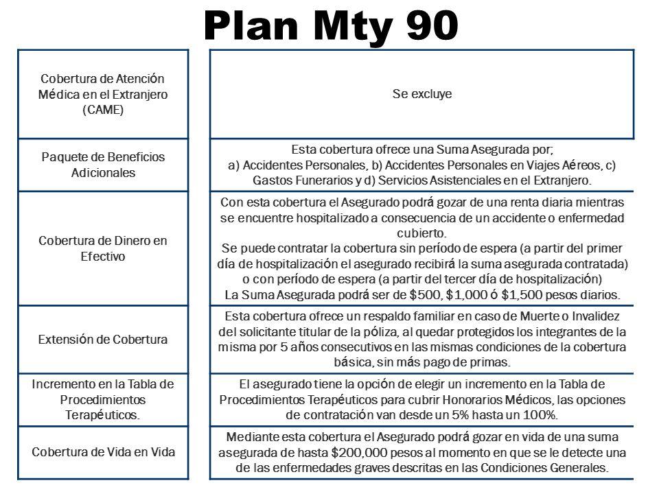 Plan Mty 90 Cobertura de Atenci ó n M é dica en el Extranjero (CAME) Se excluye Paquete de Beneficios Adicionales Esta cobertura ofrece una Suma Asegu