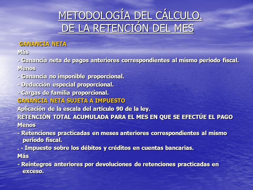 METODOLOGÍA DEL CÁLCULO.