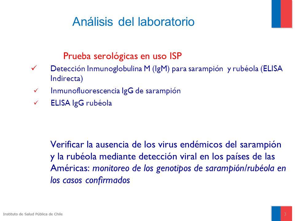 Análisis del laboratorio Prueba serológicas en uso ISP Detección Inmunoglobulina M (IgM) para sarampión y rubéola (ELISA Indirecta) Inmunofluorescencia IgG de sarampión ELISA IgG rubéola Verificar la ausencia de los virus endémicos del sarampión y la rubéola mediante detección viral en los países de las Américas: monitoreo de los genotipos de sarampión/rubéola en los casos confirmados 3