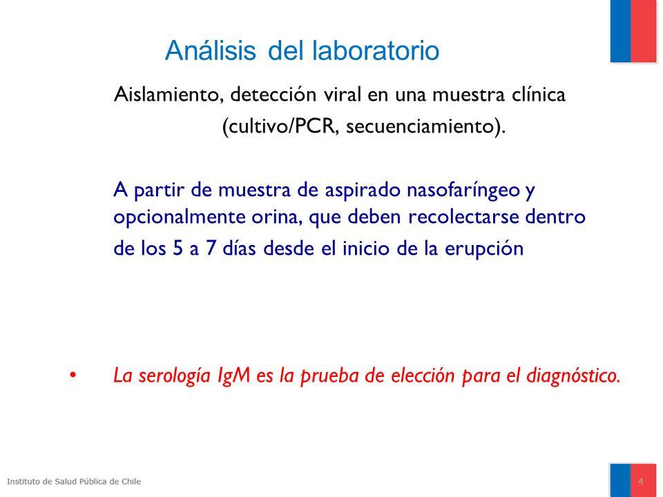 Análisis del laboratorio Aislamiento, detección viral en una muestra clínica (cultivo/PCR, secuenciamiento).