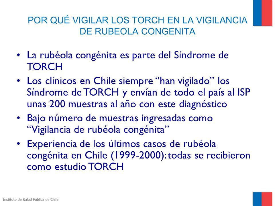 POR QUÉ VIGILAR LOS TORCH EN LA VIGILANCIA DE RUBEOLA CONGENITA La rubéola congénita es parte del Síndrome de TORCH Los clínicos en Chile siempre han vigilado los Síndrome de TORCH y envían de todo el país al ISP unas 200 muestras al año con este diagnóstico Bajo número de muestras ingresadas como Vigilancia de rubéola congénita Experiencia de los últimos casos de rubéola congénita en Chile (1999-2000): todas se recibieron como estudio TORCH