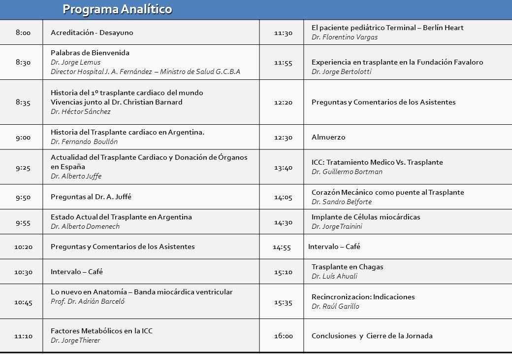 Programa Analítico Programa Analítico 8:00Acreditación - Desayuno11:30 El paciente pediátrico Terminal – Berlín Heart Dr. Florentino Vargas 8:30 Palab