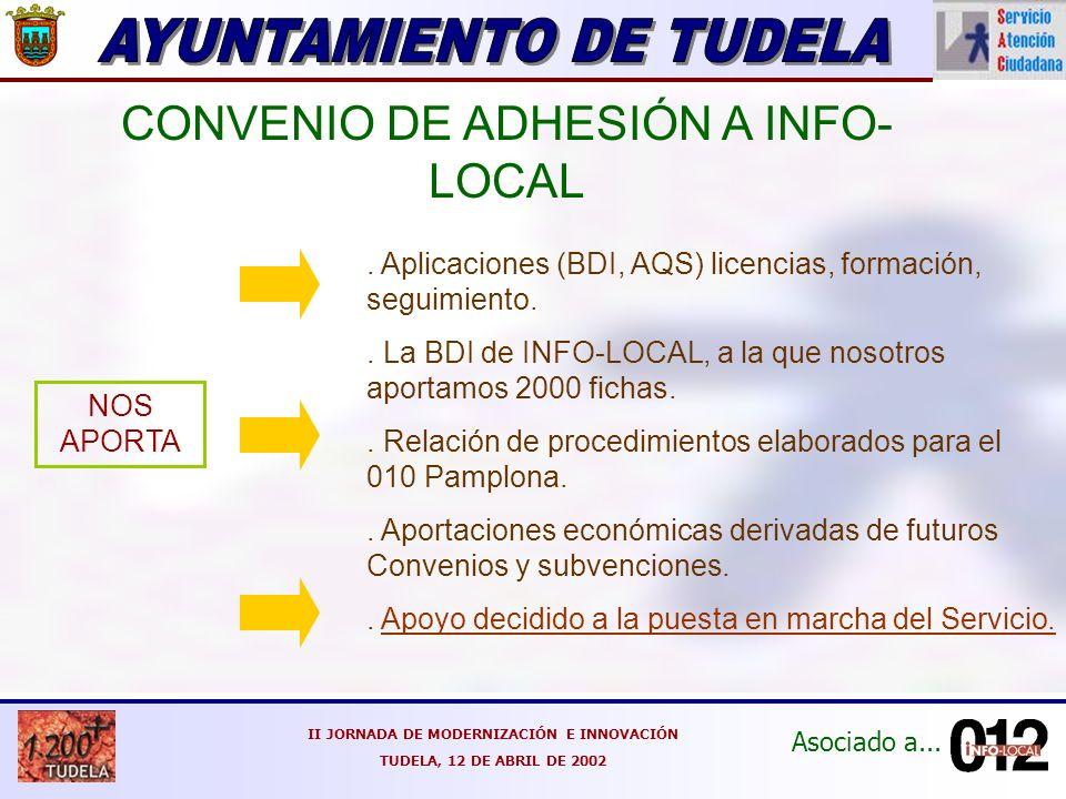 Asociado a... II JORNADA DE MODERNIZACIÓN E INNOVACIÓN TUDELA, 12 DE ABRIL DE 2002.