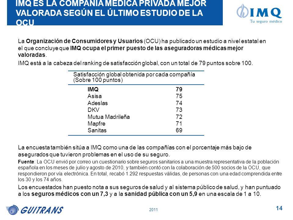 2011 14 IMQ ES LA COMPAÑÍA MÉDICA PRIVADA MEJOR VALORADA SEGÚN EL ÚLTIMO ESTUDIO DE LA OCU La Organización de Consumidores y Usuarios (OCU) ha publica