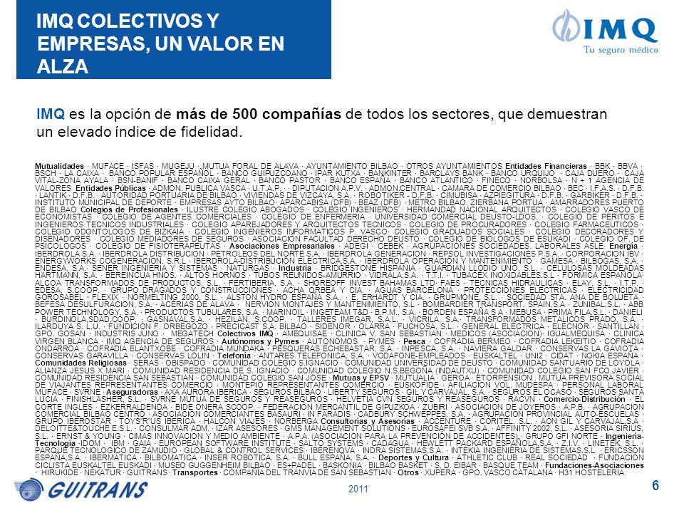 2011 6 Mutualidades · MUFACE · ISFAS · MUGEJU · MUTUA FORAL DE ALAVA · AYUNTAMIENTO BILBAO · OTROS AYUNTAMIENTOS Entidades Financieras · BBK · BBVA ·