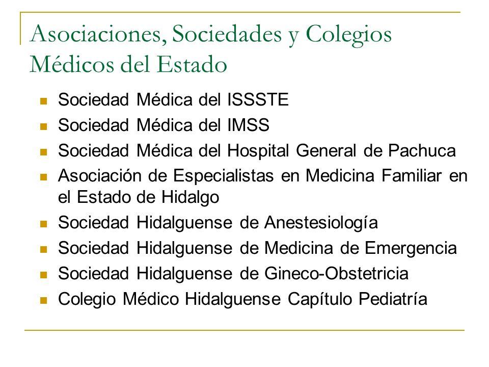 Asociaciones, Sociedades y Colegios Médicos del Estado Sociedad Médica del ISSSTE Sociedad Médica del IMSS Sociedad Médica del Hospital General de Pac