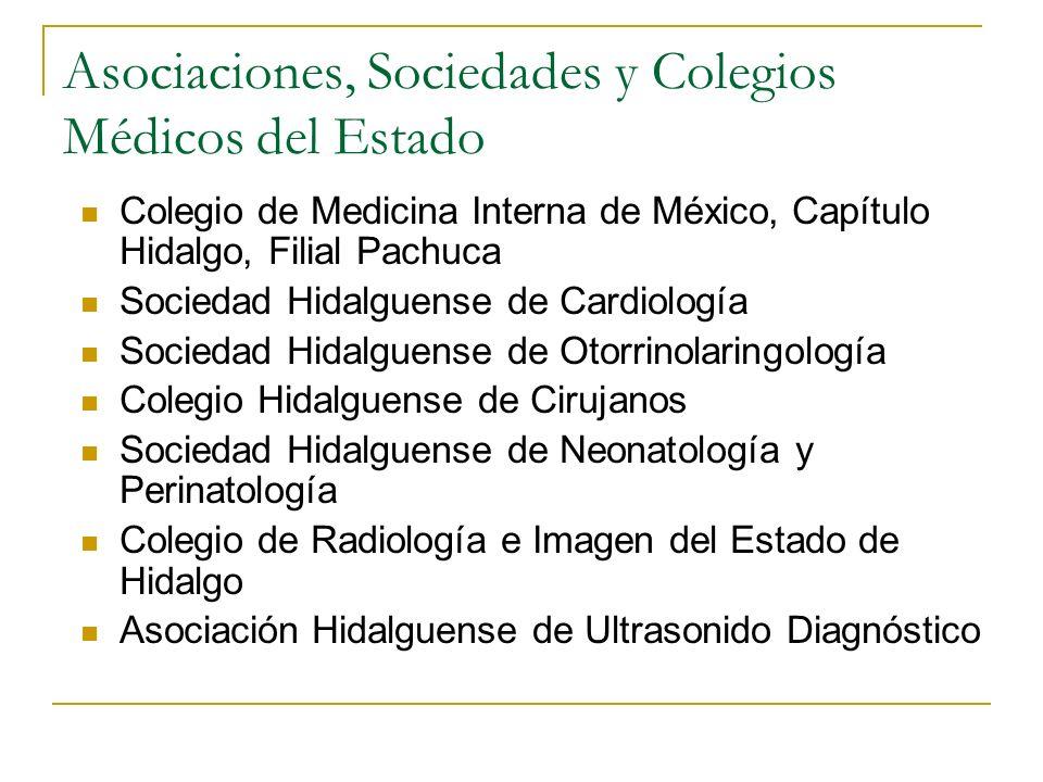 Asociaciones, Sociedades y Colegios Médicos del Estado Colegio de Medicina Interna de México, Capítulo Hidalgo, Filial Pachuca Sociedad Hidalguense de