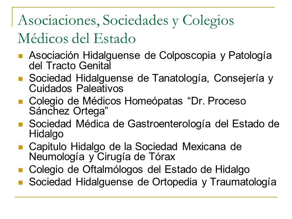 Asociaciones, Sociedades y Colegios Médicos del Estado Asociación Hidalguense de Colposcopia y Patología del Tracto Genital Sociedad Hidalguense de Ta