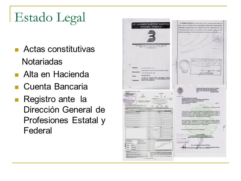 Estado Legal Actas constitutivas Notariadas Alta en Hacienda Cuenta Bancaria Registro ante la Dirección General de Profesiones Estatal y Federal