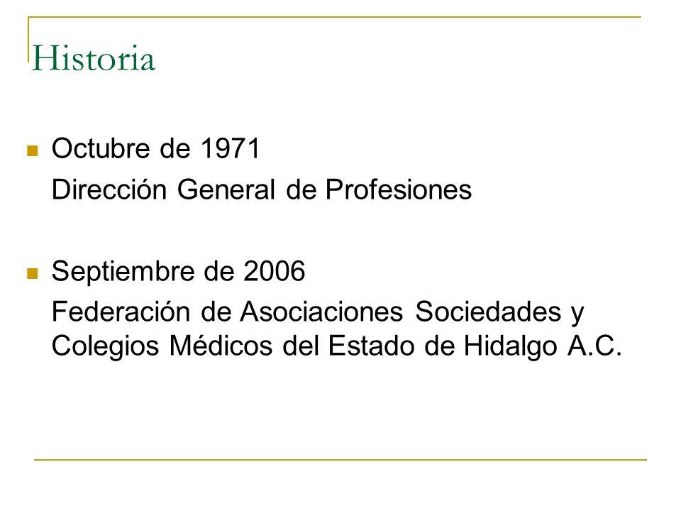 Historia Octubre de 1971 Dirección General de Profesiones Septiembre de 2006 Federación de Asociaciones Sociedades y Colegios Médicos del Estado de Hi
