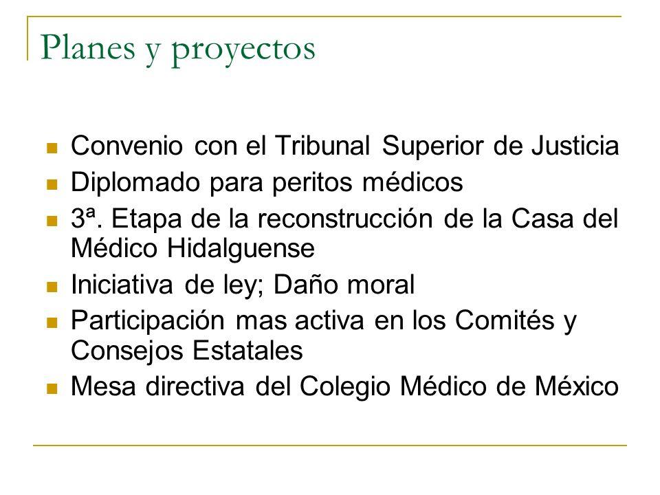 Planes y proyectos Convenio con el Tribunal Superior de Justicia Diplomado para peritos médicos 3ª. Etapa de la reconstrucción de la Casa del Médico H