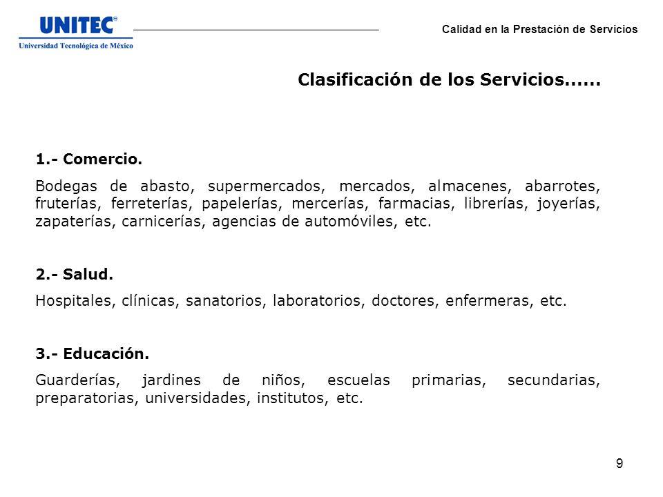10 Calidad en la Prestación de Servicios 4.- Comunicaciones.