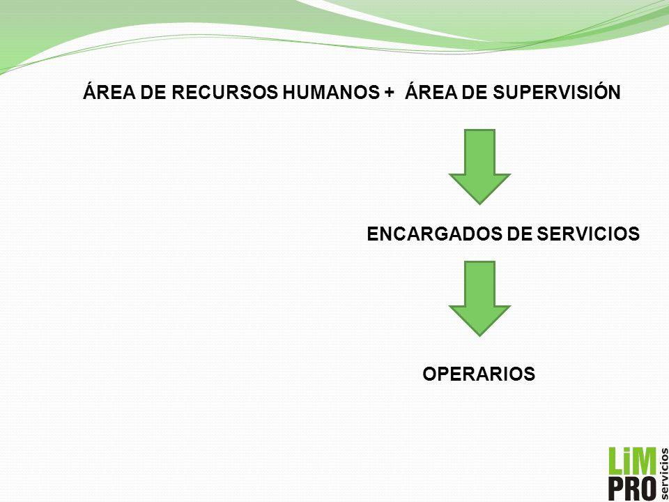 ÁREA DE RECURSOS HUMANOS + ÁREA DE SUPERVISIÓN ENCARGADOS DE SERVICIOS OPERARIOS