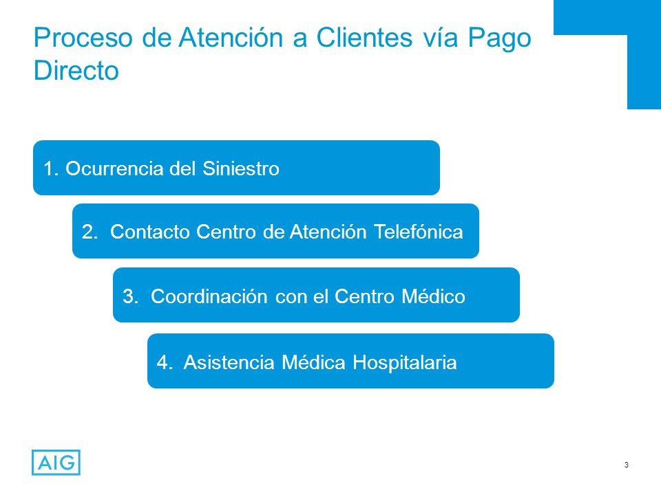 3 Proceso de Atención a Clientes vía Pago Directo 1. Ocurrencia del Siniestro 2. Contacto Centro de Atención Telefónica 3. Coordinación con el Centro