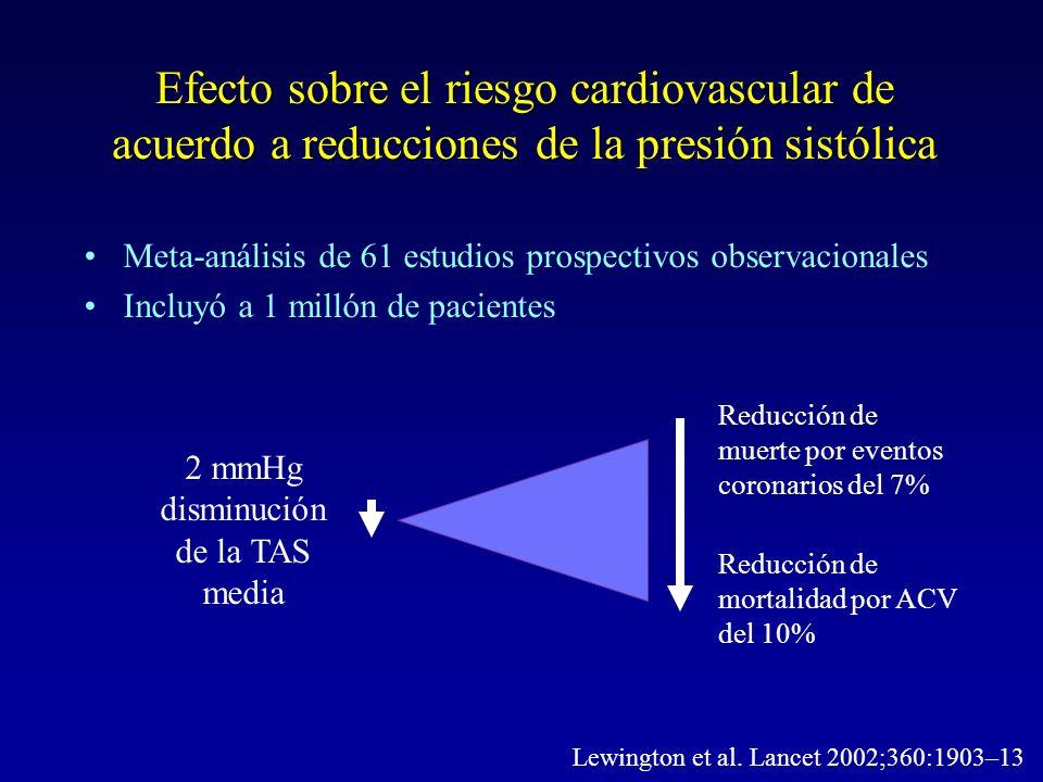 Efecto sobre el riesgo cardiovascular de acuerdo a reducciones de la presión sistólica Meta-análisis de 61 estudios prospectivos observacionales Inclu
