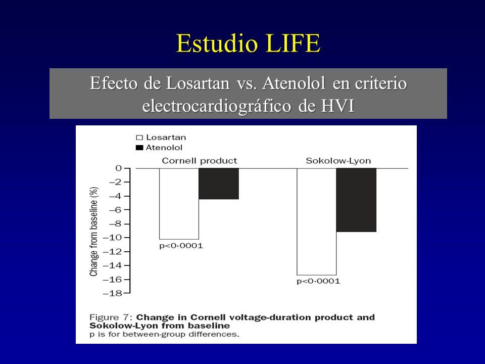 Estudio LIFE Estudio LIFE Dahlof et al. Lancet. 2002 Efecto de Losartan vs. Atenolol en criterio electrocardiográfico de HVI