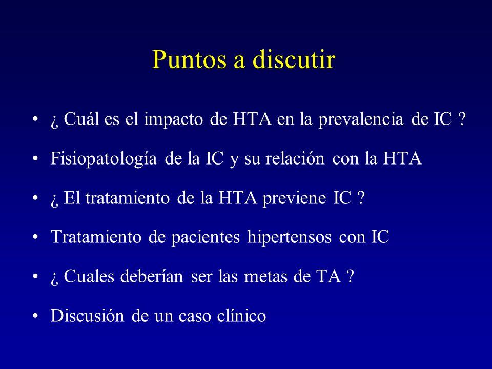 Puntos a discutir ¿ Cuál es el impacto de HTA en la prevalencia de IC ? Fisiopatología de la IC y su relación con la HTA ¿ El tratamiento de la HTA pr