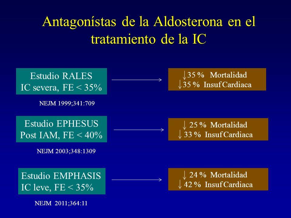 Antagonístas de la Aldosterona en el tratamiento de la IC Estudio RALES IC severa, FE < 35% Estudio EPHESUS Post IAM, FE < 40% Estudio EMPHASIS IC lev
