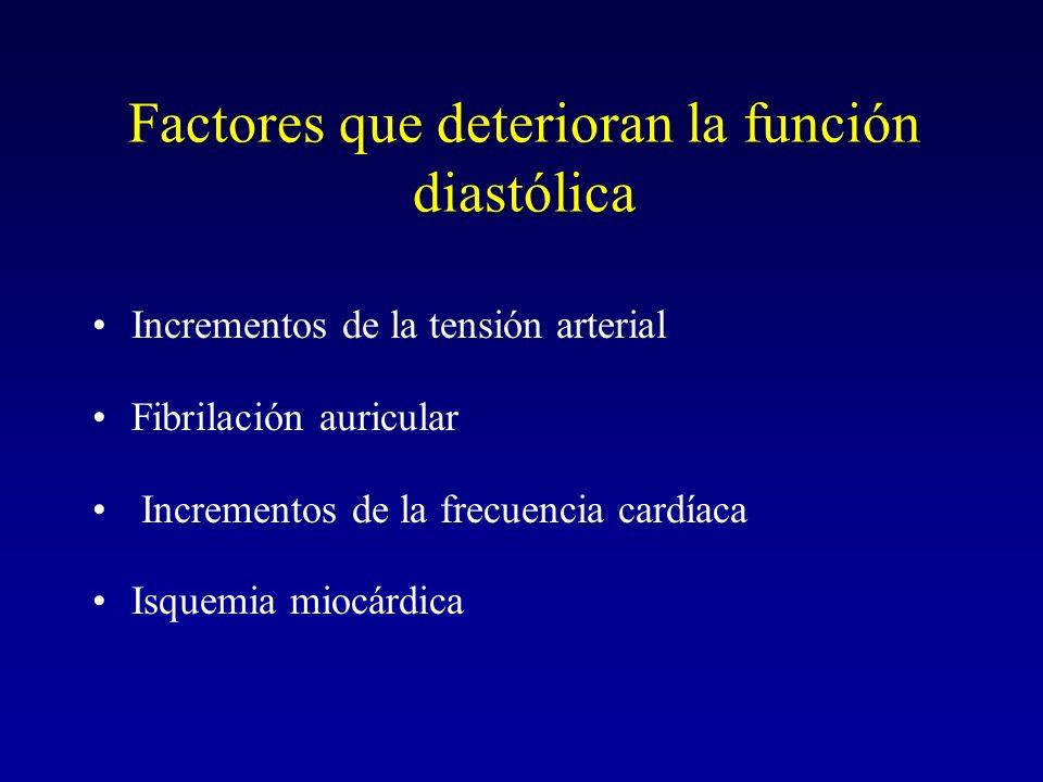 Factores que deterioran la función diastólica Incrementos de la tensión arterial Fibrilación auricular Incrementos de la frecuencia cardíaca Isquemia