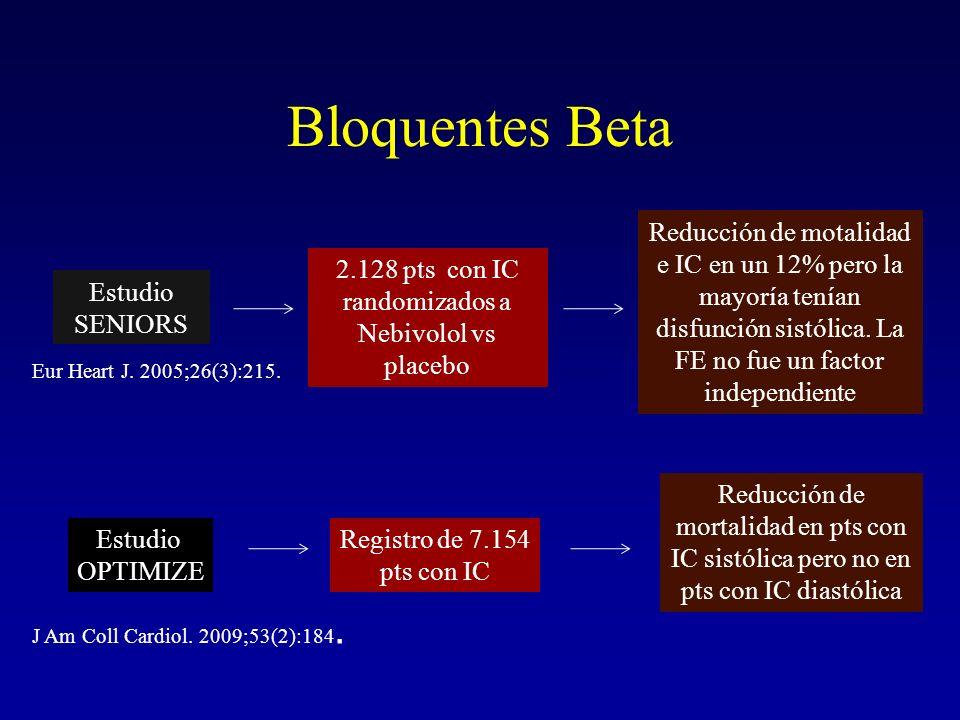 Bloquentes Beta Estudio SENIORS 2.128 pts con IC randomizados a Nebivolol vs placebo Reducción de motalidad e IC en un 12% pero la mayoría tenían disf