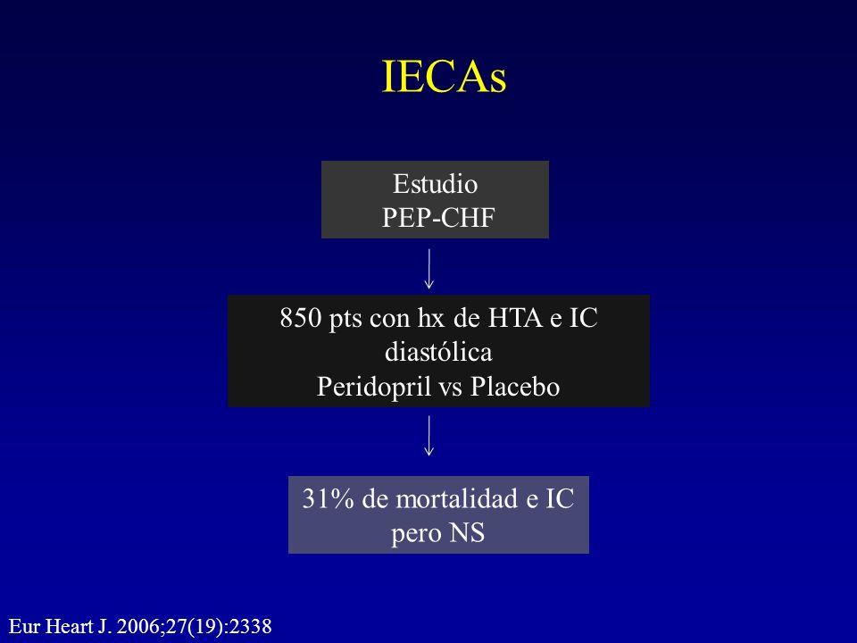 IECAs Estudio PEP-CHF 850 pts con hx de HTA e IC diastólica Peridopril vs Placebo 31% de mortalidad e IC pero NS Eur Heart J. 2006;27(19):2338