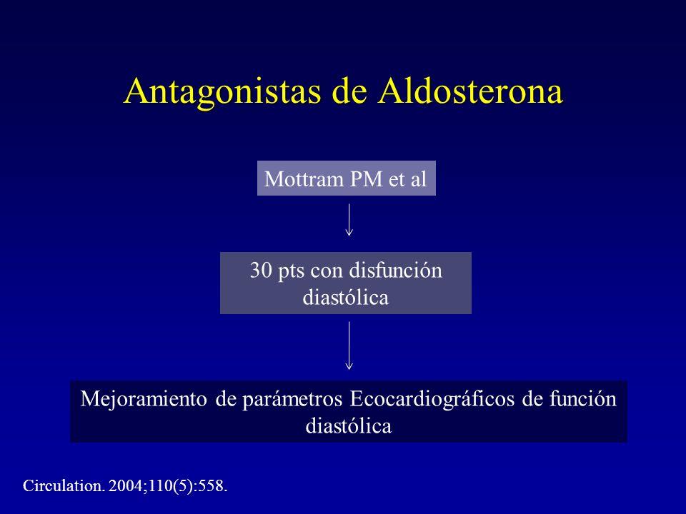 Antagonistas de Aldosterona Mottram PM et al 30 pts con disfunción diastólica Mejoramiento de parámetros Ecocardiográficos de función diastólica Circu