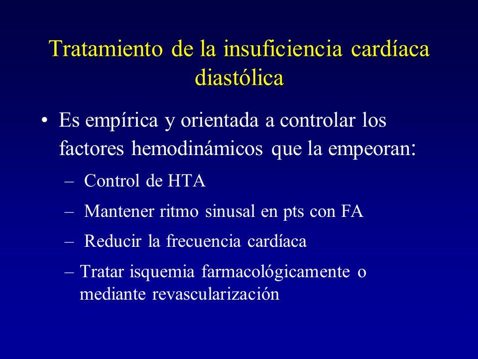 Tratamiento de la insuficiencia cardíaca diastólica Es empírica y orientada a controlar los factores hemodinámicos que la empeoran : – Control de HTA