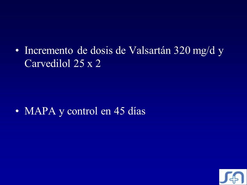 Incremento de dosis de Valsartán 320 mg/d y Carvedilol 25 x 2 MAPA y control en 45 días