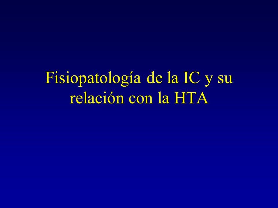 IC moderada (CF II-III) Dysfunción asintomática SOLVD Prevention, N Engl J Med 1992; 327:685.