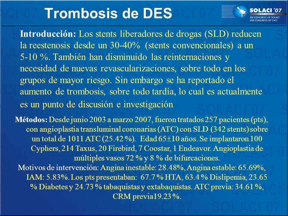Trombosis de DES Introducción: Los stents liberadores de drogas (SLD) reducen la reestenosis desde un 30-40% (stents convencionales) a un 5-10 %. Tamb