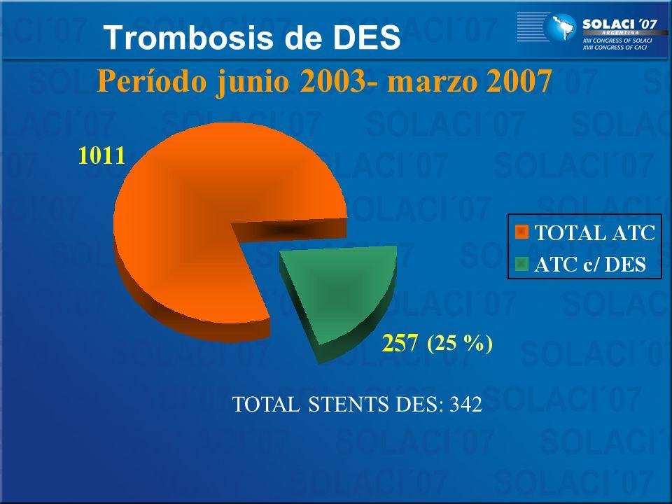 Trombosis de DES TOTAL STENTS DES: 342 Período junio 2003- marzo 2007 (25 %)
