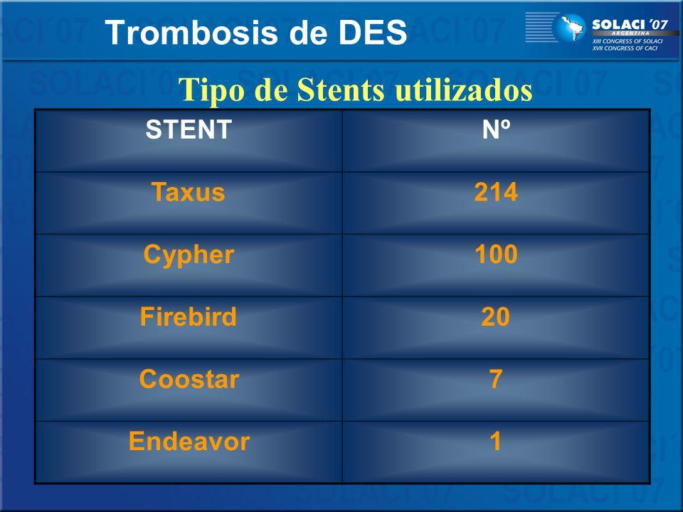 STENTNº Taxus214 Cypher100 Firebird20 Coostar7 Endeavor1 Trombosis de DES Tipo de Stents utilizados