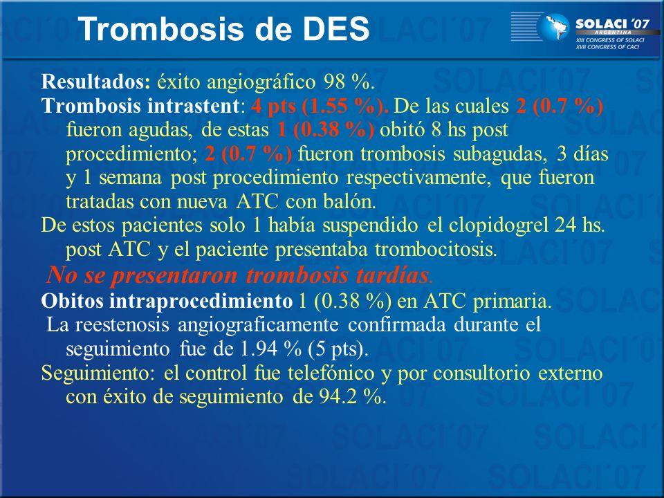 Resultados: éxito angiográfico 98 %. Trombosis intrastent: 4 pts (1.55 %). De las cuales 2 (0.7 %) fueron agudas, de estas 1 (0.38 %) obitó 8 hs post