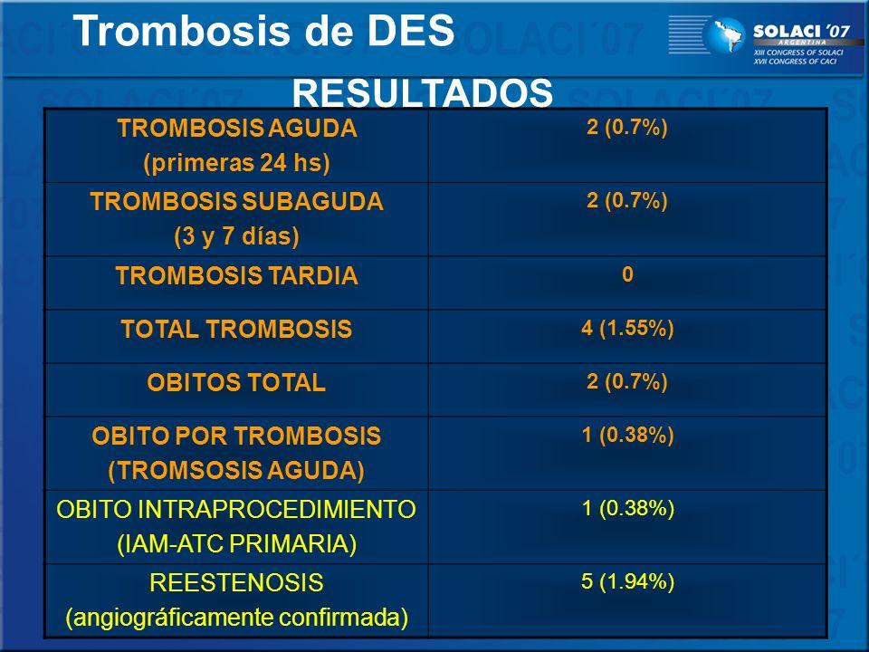 TROMBOSIS AGUDA (primeras 24 hs) 2 (0.7%) TROMBOSIS SUBAGUDA (3 y 7 días) 2 (0.7%) TROMBOSIS TARDIA 0 TOTAL TROMBOSIS 4 (1.55%) OBITOS TOTAL 2 (0.7%)