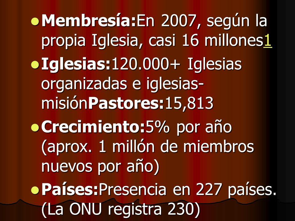 Membresía:En 2007, según la propia Iglesia, casi 16 millones1 Membresía:En 2007, según la propia Iglesia, casi 16 millones11 Iglesias:120.000+ Iglesia